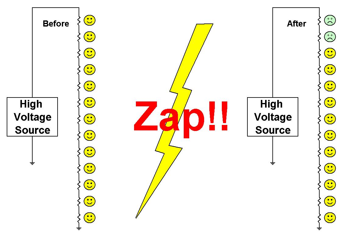 Damaging High Voltage Resistors With Arcs And Short Circuits John Circuit Is Used In A Voltagebreakdown Tester But It Would Be Hvdiv1