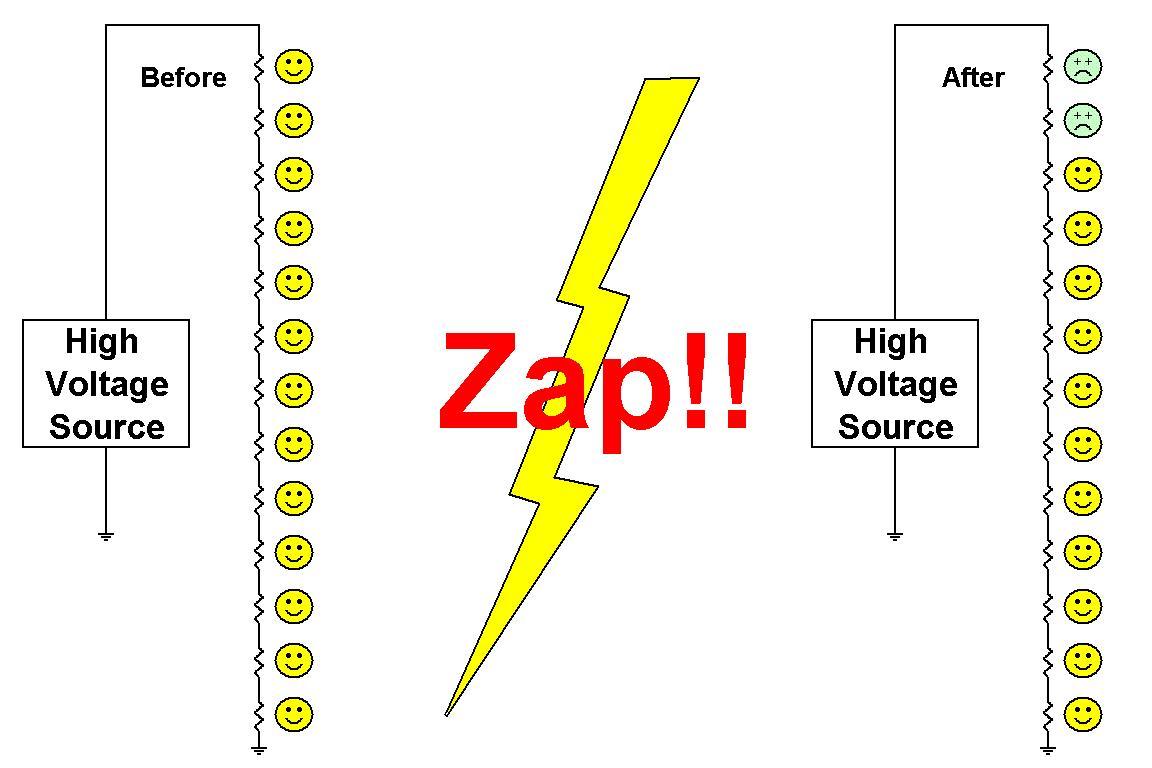 Damaging High Voltage Resistors With Arcs And Short Circuits John Divider Circuit Dividers Hvdiv1