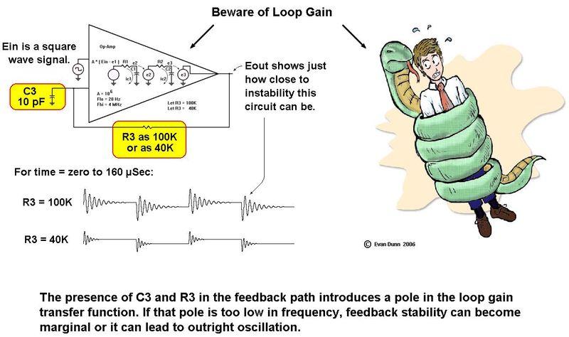 Loopgain