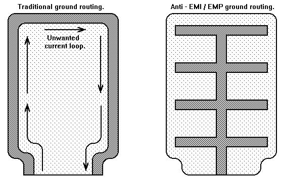 Anti EMI EMP Grounding