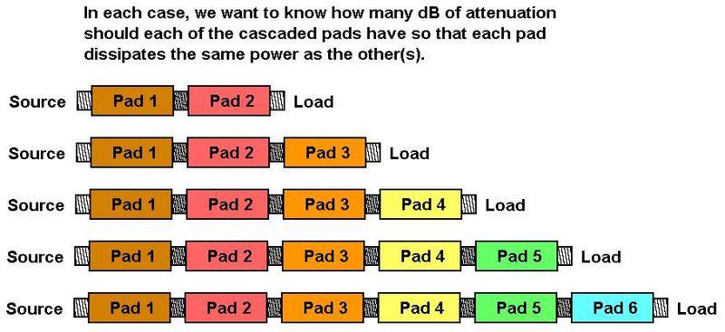 Pad Calc Equipower 1