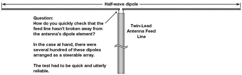 Dipole 100K 1