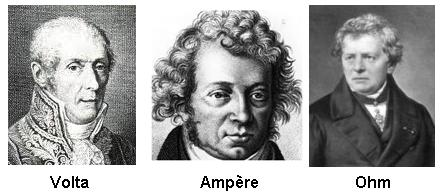 Volta, Ampere, Ohm