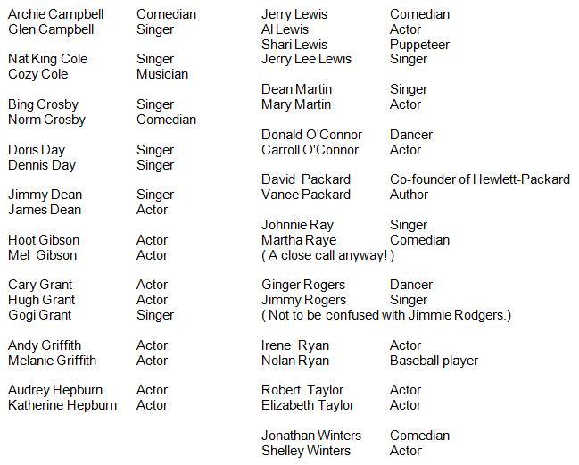 Celebrity Real Names at BabyNames.com