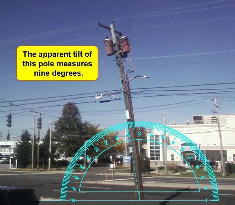 Tilted Pole
