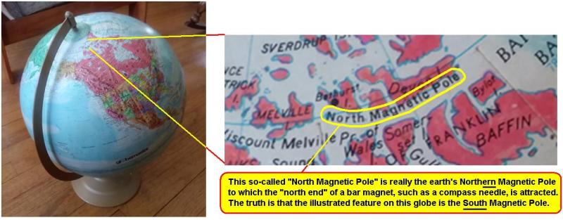 Globe Magnetic Poles