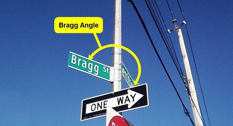 Bragg Angle