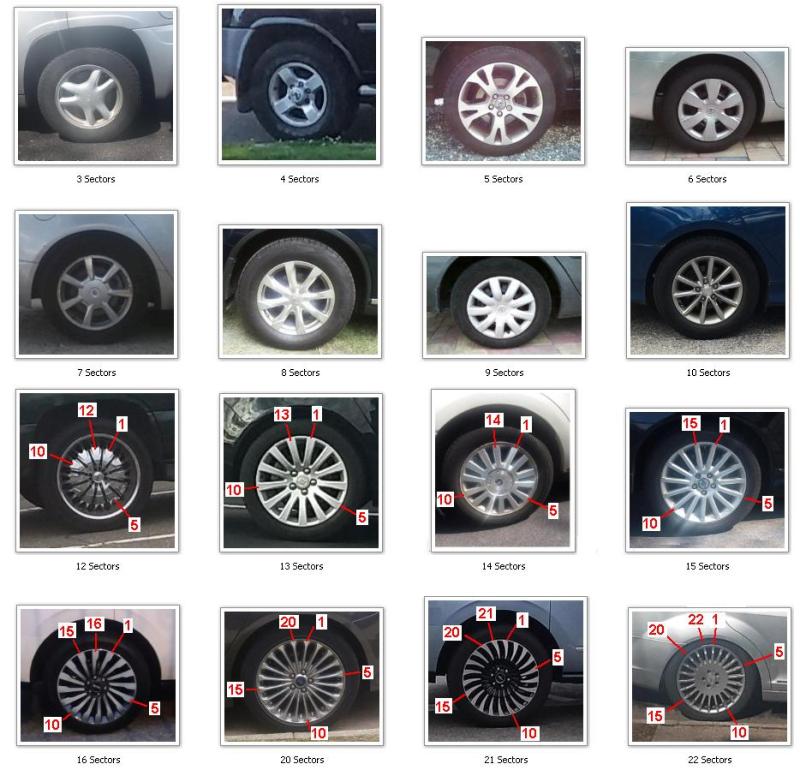 Wheel Sectors