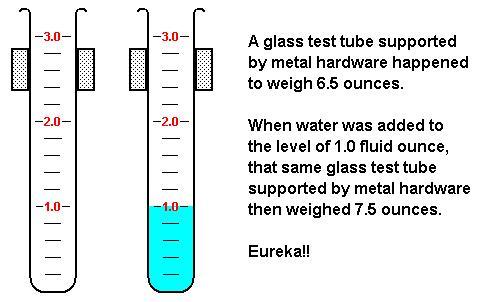 Fluid Ounce