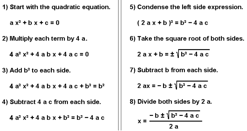 Quadratic Equation Derivation