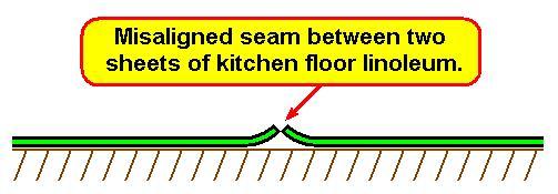 Linoleum Seam